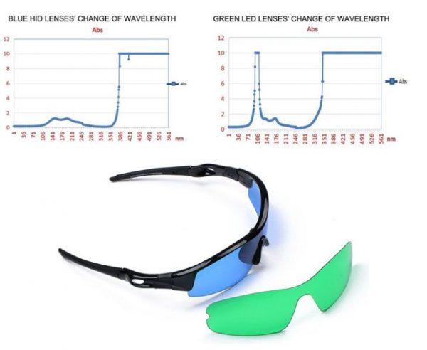 grow-room-glasses40062982357