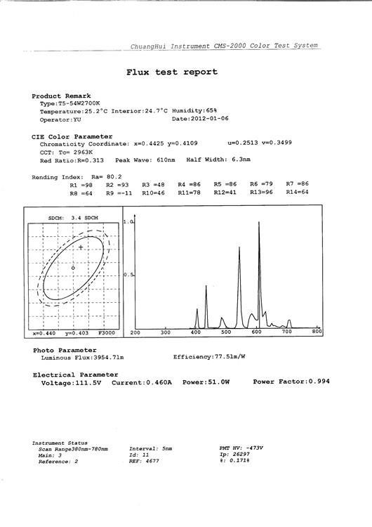 hydroponcis-grow-light-t5-fixture-54w34320285689