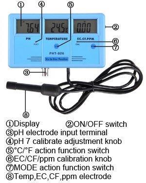 multi-parameter-water-monitor19459887776 (1)